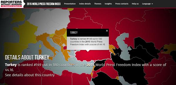 Press Freedom Index 2015 Turkey
