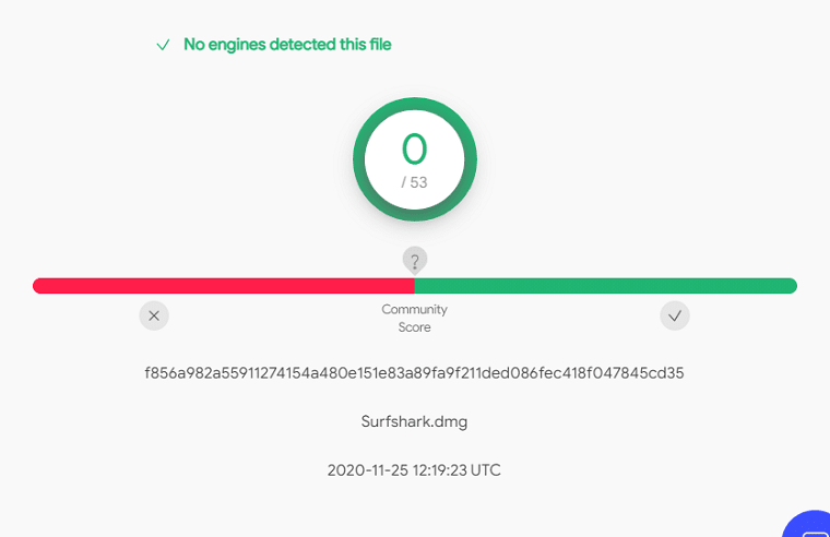VPN virus