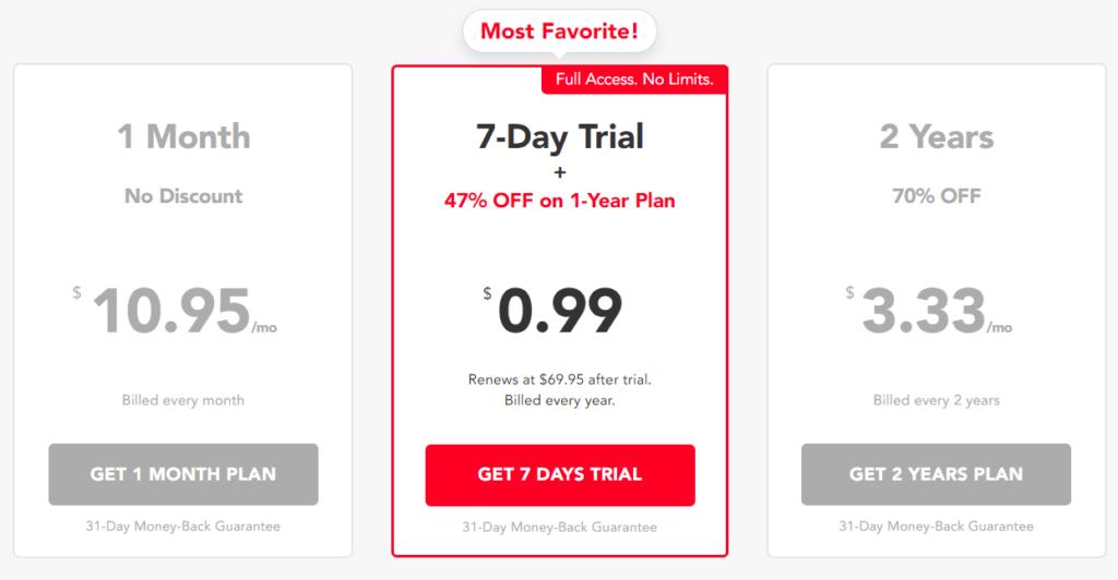 PureVPN free trial